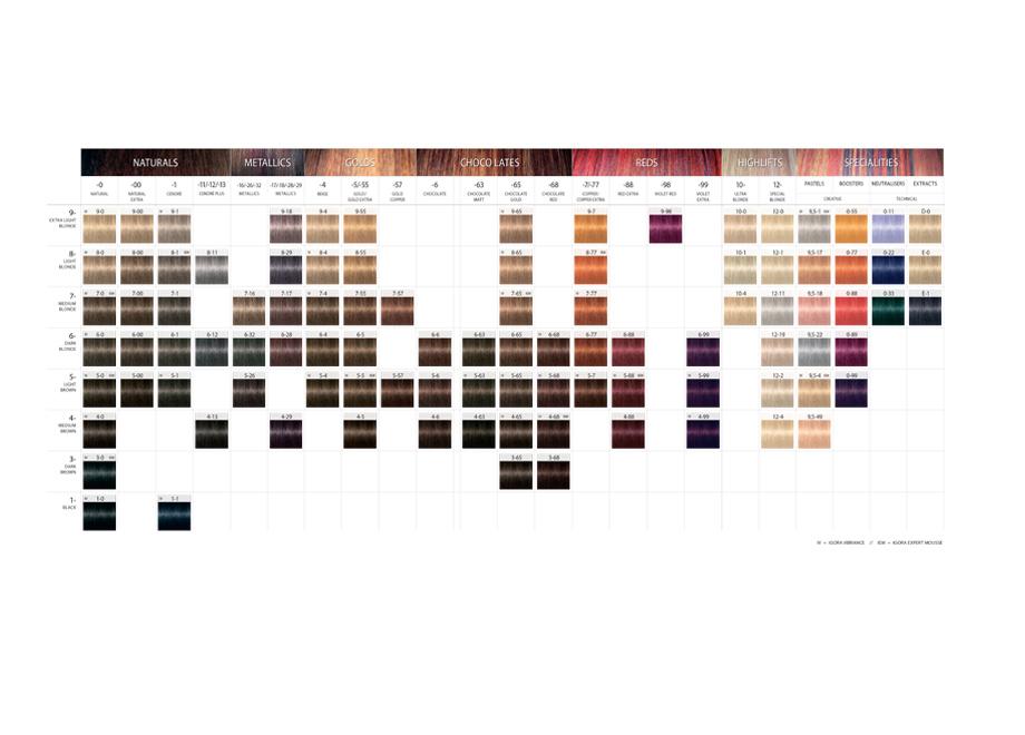 igora royal colour chart: Schwarzkopf colour chart killer strands hair clinic 08 01 2013